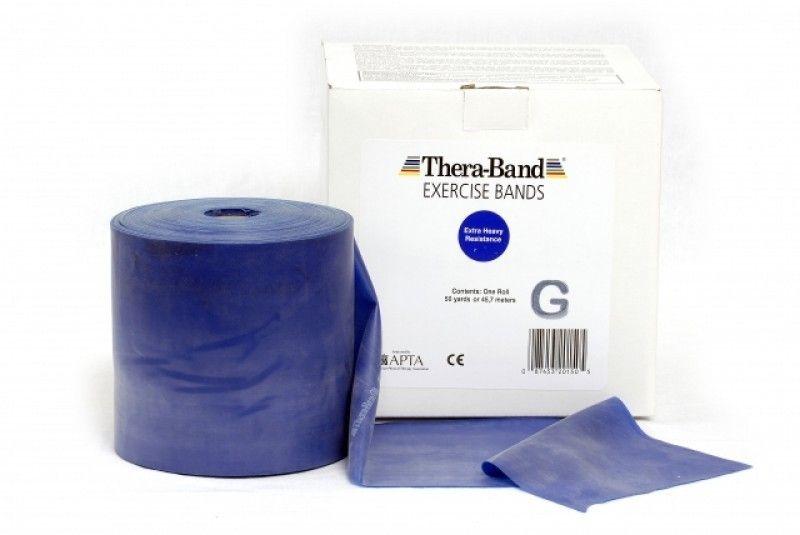Thera Band Konečná páska pre modré merače