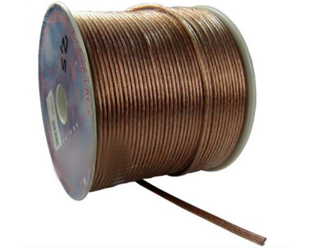 Kábel reproduktorov pre reproduktory 2x1,5mm