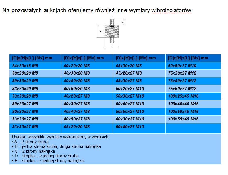 PAGALVE PO VARIKLIS 40x40 M8: A,B,C
