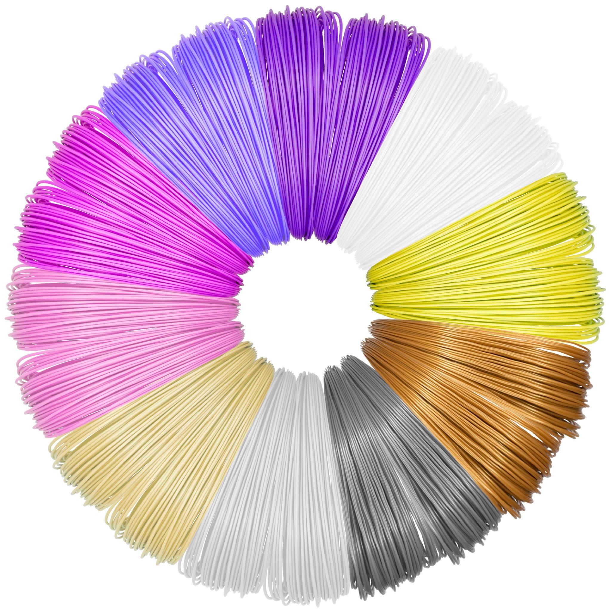 3D Penové kazety mixové farby PLA 1,75 100m