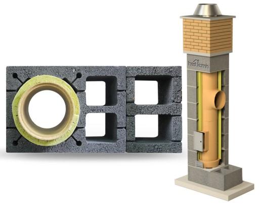 8c7bc152a91981 System Kominowy Ceramiczny 12 m KW2+W2 Fi 200 BKU 7262723864 ...