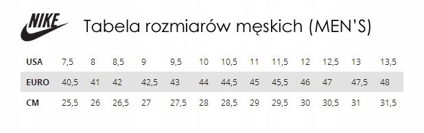 BUTY NIKE AIR MAX 200 90 270 COMMAND 720 R.45 9451458943 Buty Męskie Sportowe RH PWIDRH-8